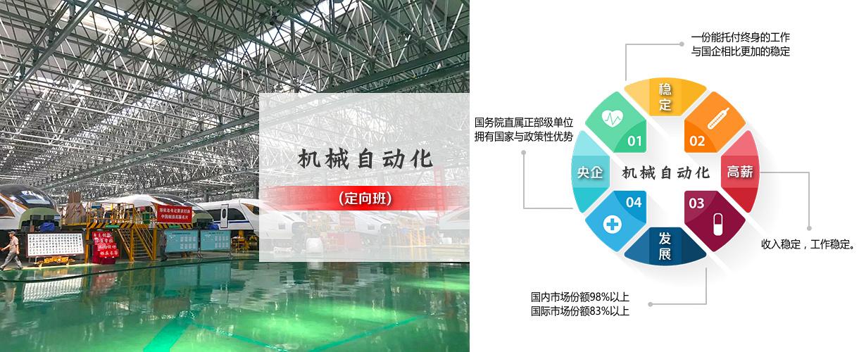机械自动化专业(中国中车)